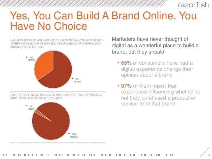 Yes, You Can Build A Brand Online. You Have No Choice<br />Marketers have never thought of digital as a wonderful place to...