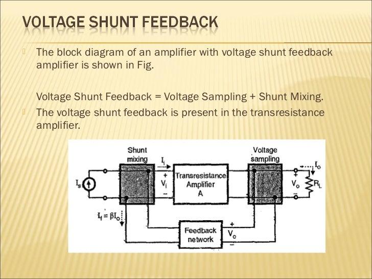 Wondrous Feedback Amplifiers Wiring Digital Resources Antuskbiperorg