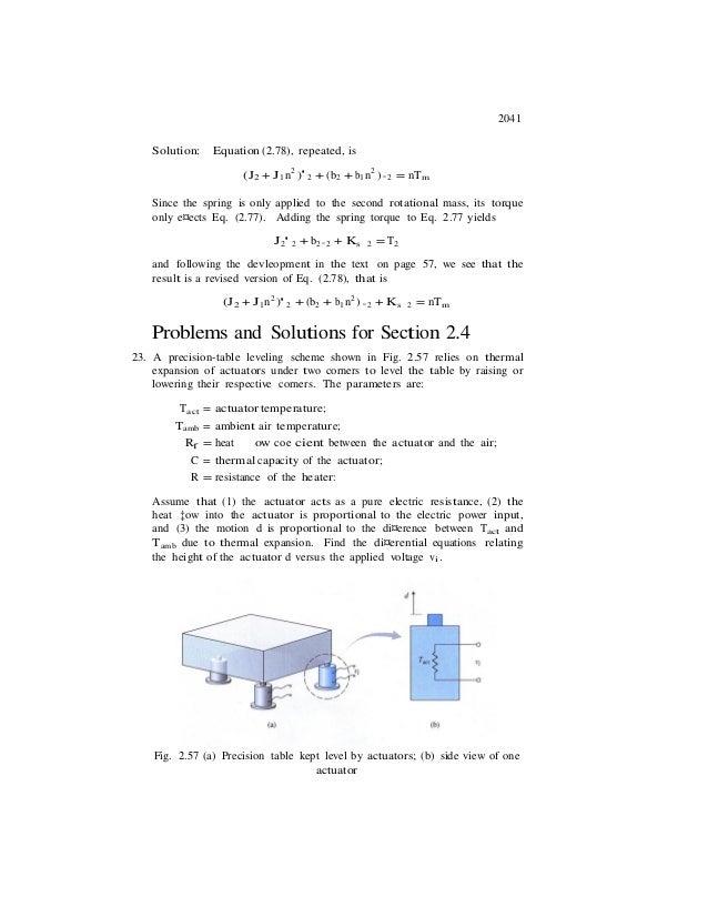 Feedback Control Of Dynamic Systems 6th Pdf
