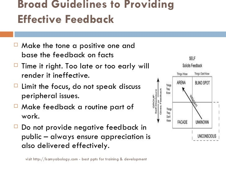 effective and ineffective feedback grades and To understand the difference between effective and ineffective the feedback you provide what sets apart an effective and ineffective communication is.