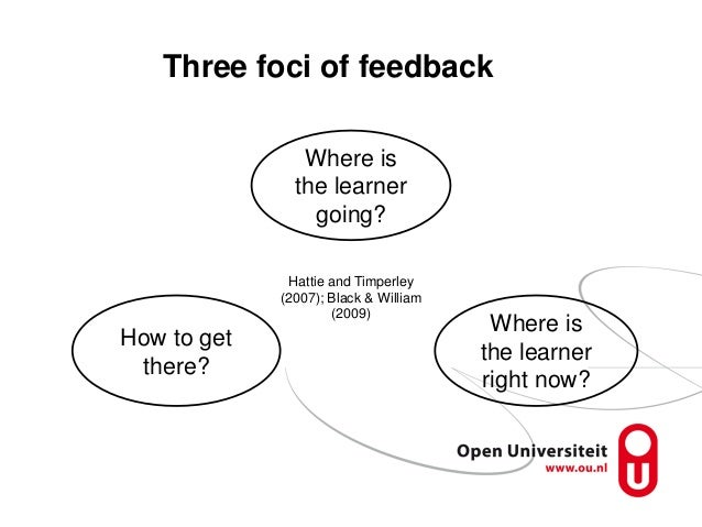 Three foci of feedback How to get there? Where is the learner going? Where is the learner right now? Hattie and Timperley ...
