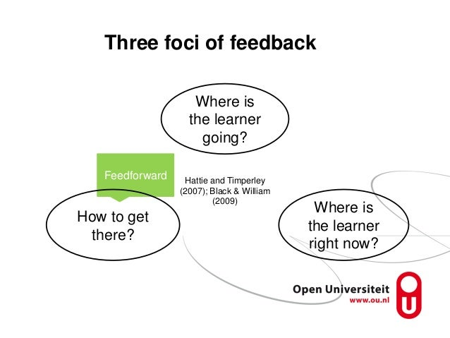 Three foci of feedback Feedforward How to get there? Where is the learner going? Where is the learner right now? Hattie an...
