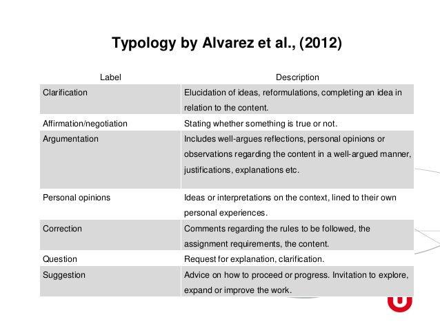 Typology by Alvarez et al., (2012) Label Description Clarification Elucidation of ideas, reformulations, completing an ide...