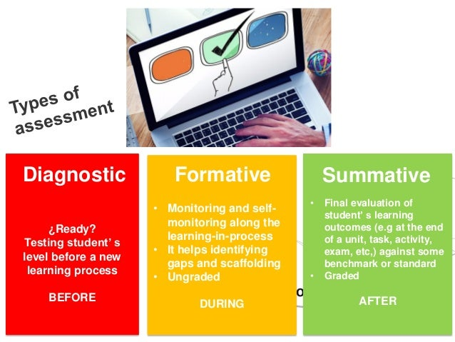 Diagnostic ¿Ready? Testing student' s level before a new learning process BEFORE • Monitoring and self- monitoring along t...