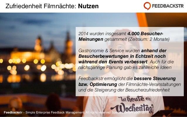 Feedbackstr – Simple Enterprise Feedback Management. All rights reserved Spectos GmbH 2001-2015. 2014 wurden insgesamt 4.0...