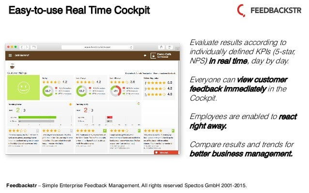 Feedbackstr – Simple Enterprise Feedback Management. All rights reserved Spectos GmbH 2001-2015. Easy-to-use Real Time Coc...