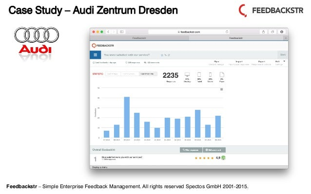 Feedbackstr – Simple Enterprise Feedback Management. All rights reserved Spectos GmbH 2001-2015. Case Study – Audi Zentrum...