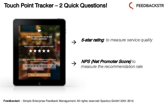 Feedbackstr – Simple Enterprise Feedback Management. All rights reserved Spectos GmbH 2001-2015. Touch Point Tracker – 2 Q...