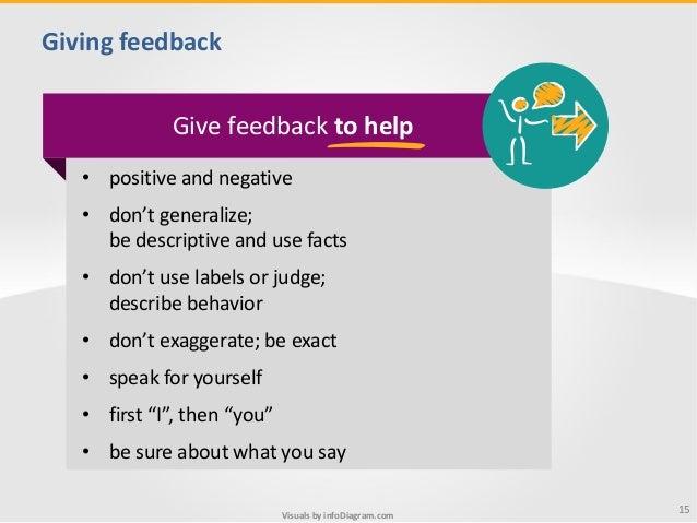 https://image.slidesharecdn.com/feedbacktrainingvisualspptinfodiagram-150604213250-lva1-app6892/95/feedback-training-visuals-toolbox-presentation-13-638.jpg?cb\u003d1440023908