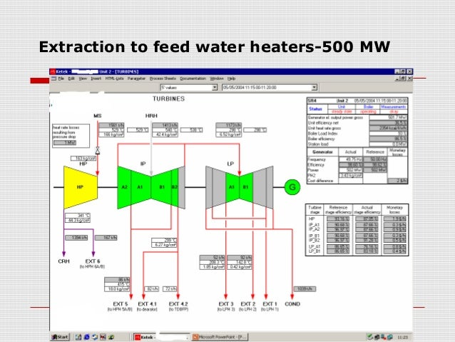 feedwater heaters in thermal power plants rh slideshare net Hydro Power Plant Diagram Power Plant Diagram Simple