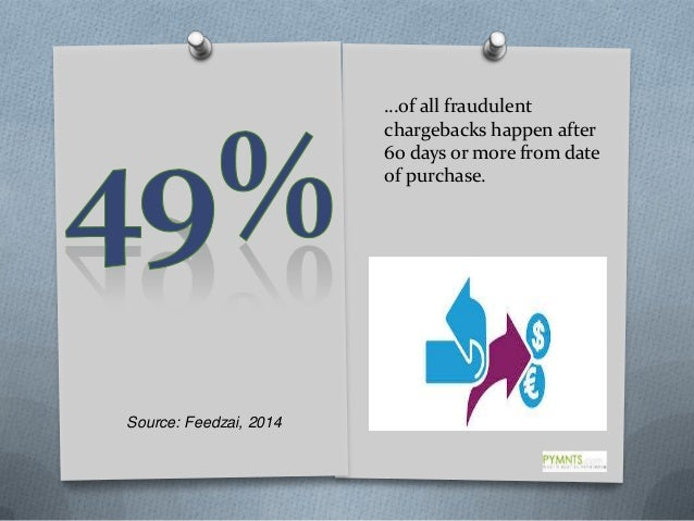 …of all fraudulent chargebacks happen after 60 days or more from date of purchase.  Source: Feedzai, 2014