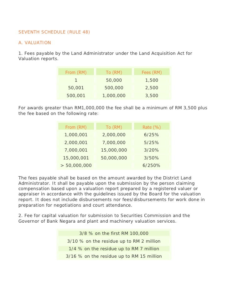 SEVENTH SCHEDULE (RULE 48)  A. VALUATION  1. Fees payable by the Land Administrator under the Land Acquisition Act for Val...