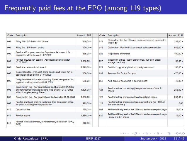 Frequently paid fees at the EPO (among 119 types) G. de Rassenfosse, EPFL EPIP 2017 September 4, 2017 11 / 42