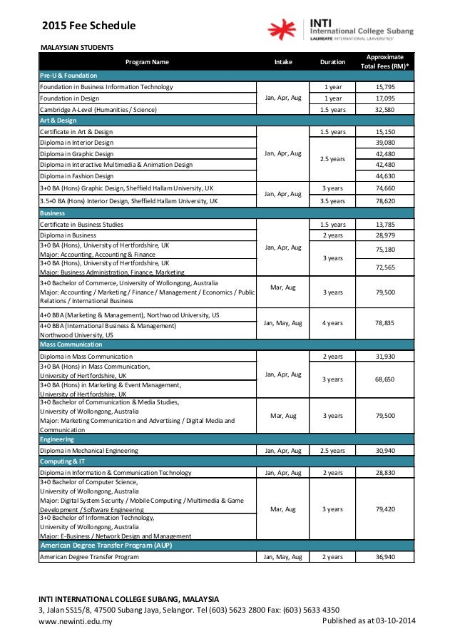 2015 Fee Schedule MALAYSIAN STUDENTS Program Name Intake Duration Approximate Total Fees RM