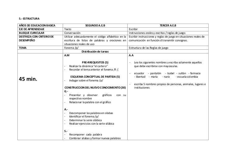 5.- ESTRUCTURAAÑOS DE EDUCACION BASICA                       SEGUNDO A.E.B                                             TER...