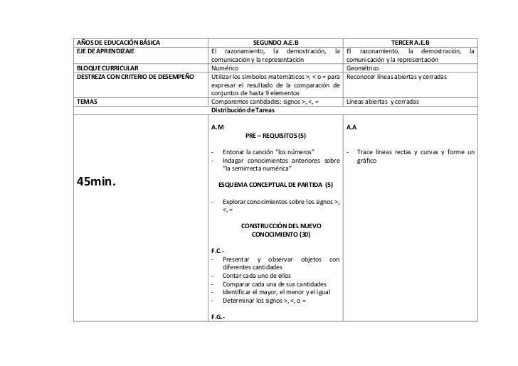 AÑOS DE EDUCACIÓN BÁSICA                             SEGUNDO A.E.B                                     TERCER A.E.BEJE DE ...