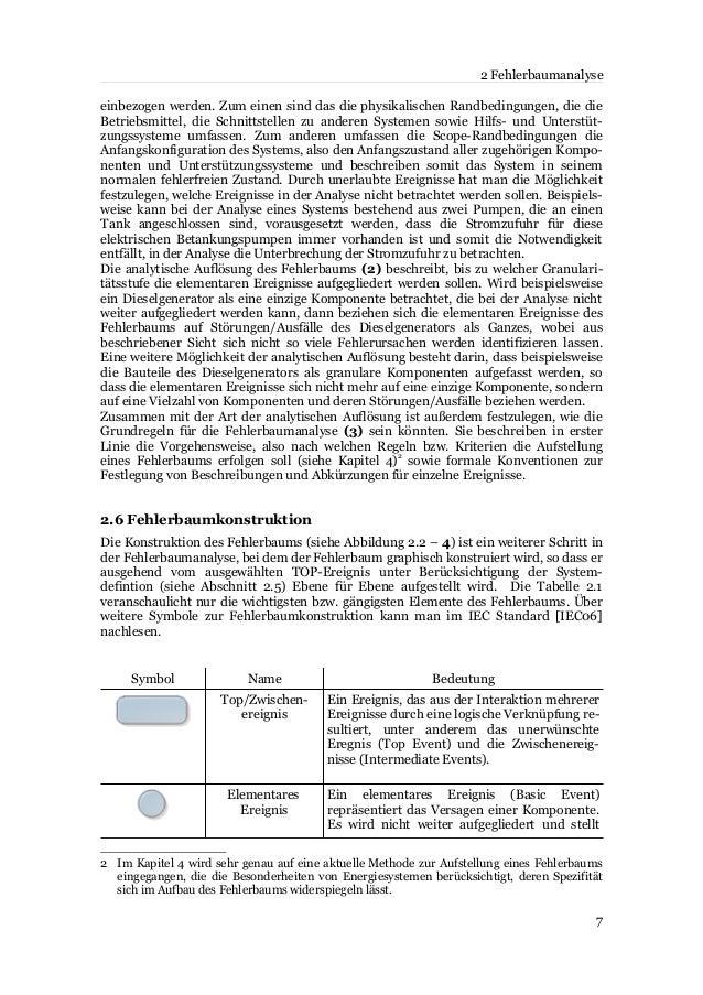 Gemütlich Heizungssymbol Schaltplan Bilder - Elektrische Schaltplan ...