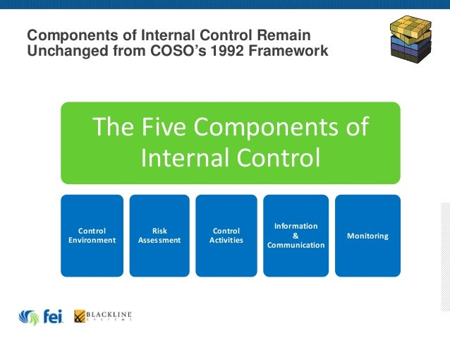 COSO Implementation: Getting Real, Getting It Right