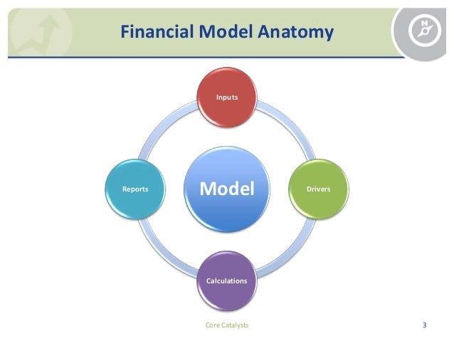 Core Catalysts - FEI Business Model Presentation Nov. 2016 Slide 3