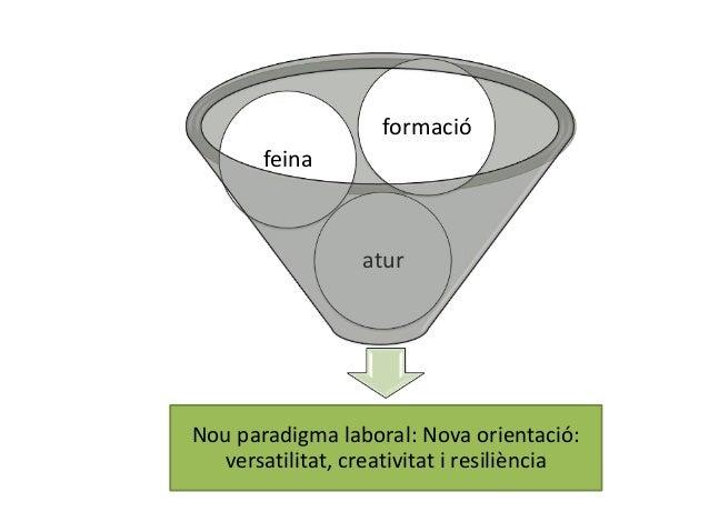 formació       feina                  aturNou paradigma laboral: Nova orientació:  versatilitat, creativitat i resiliència