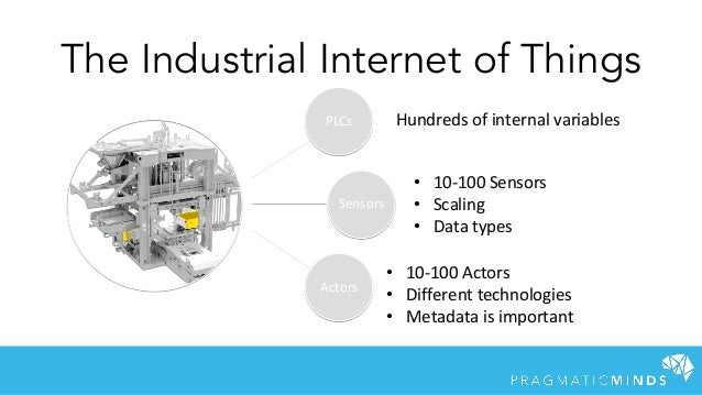 The Industrial Internet of Things PLCs Sensors Actors Hundreds of internal variables • 10-100 Sensors • Scaling • Data typ...