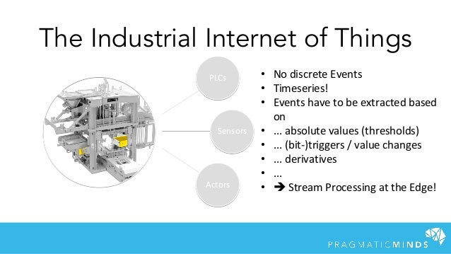 The Industrial Internet of Things PLCs Sensors Actors • No discrete Events • Timeseries! • Events have to be extracted bas...