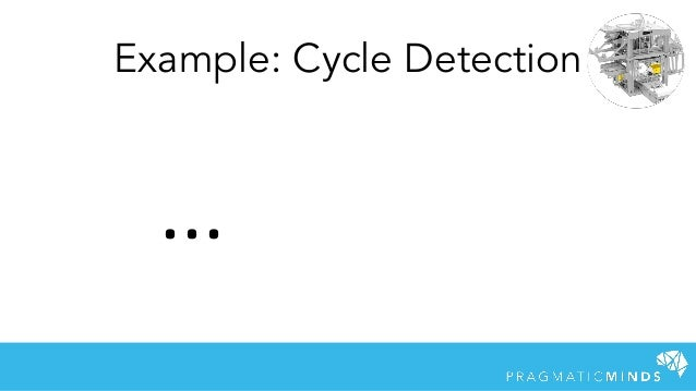 Example: Cycle Detection ...