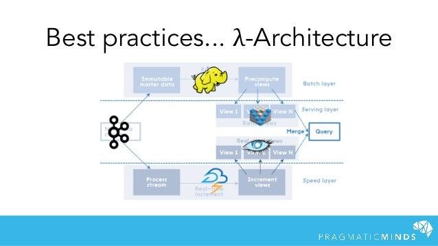 Best practices... λ-Architecture