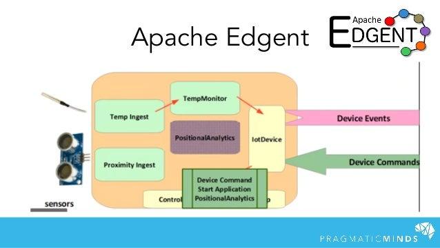 Apache Edgent