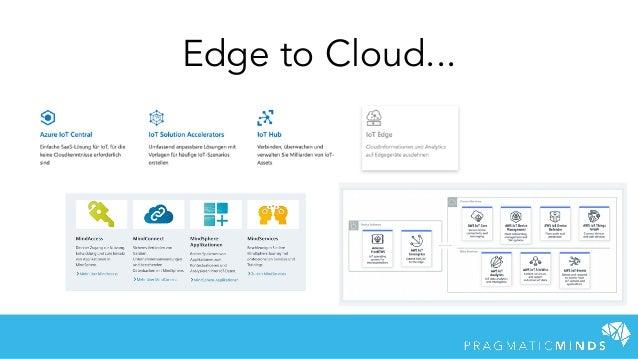Edge to Cloud...