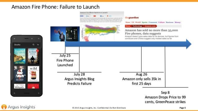 Page 5Page 5© 2015 Argus Insights, Inc. Confidential: Do Not Distribute Amazon Fire Phone: Failure to Launch July 25 Fire ...