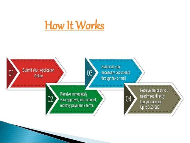 Cash loan places in wichita kansas image 4