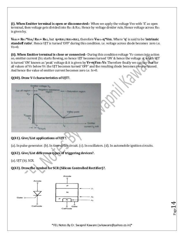 Colorful Basic Electric Symbols Embellishment - Schematic Diagram ...