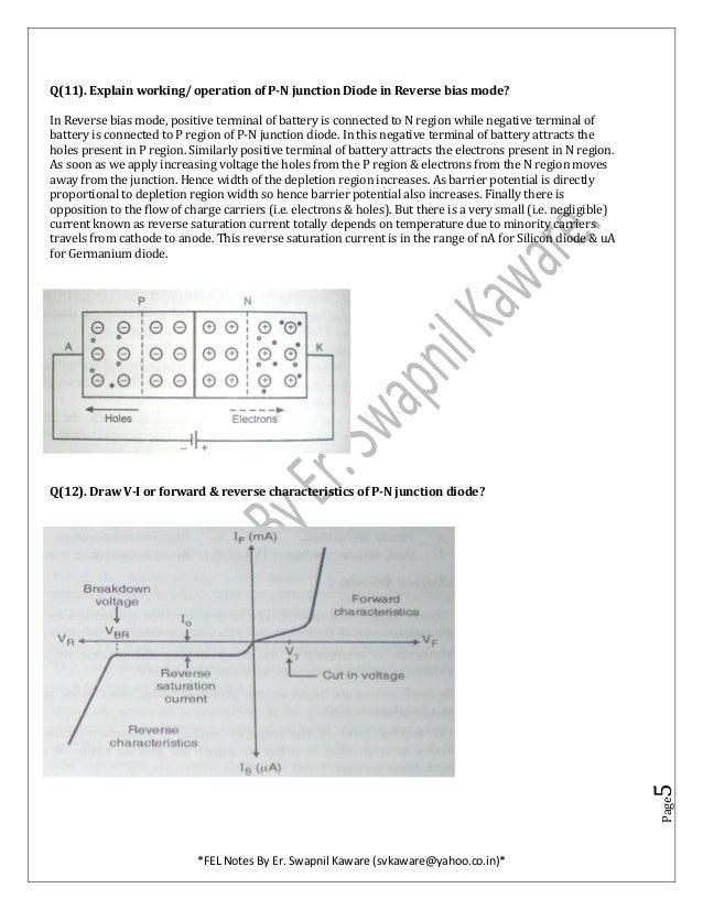 Basic Electronics by Er  Swapnil Kaware