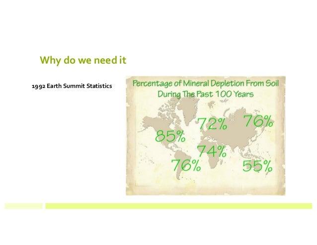 soil survey handbook pdf