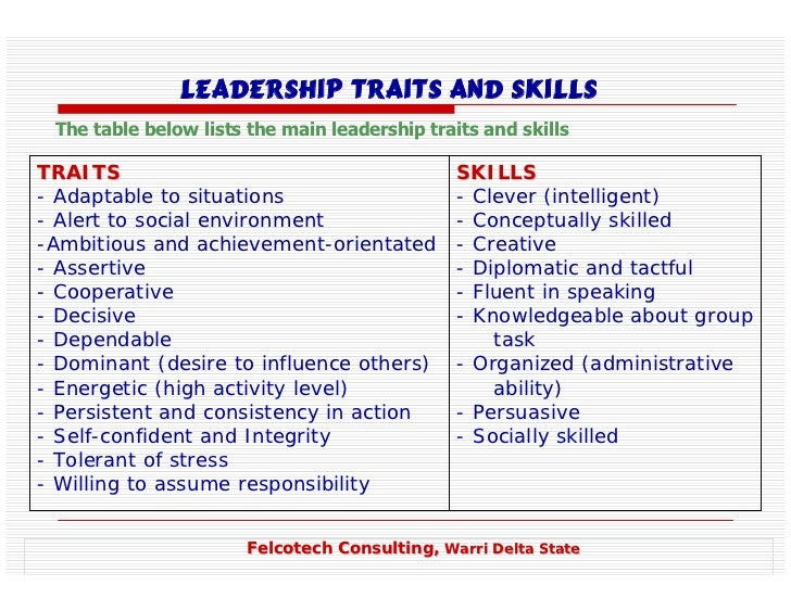 attributes and skills needed by a team leader leadership attributes personal qualities that