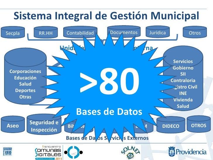 Felipe Bernstein Slide 2