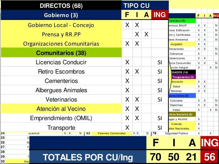Felipe Bernstein Slide 3