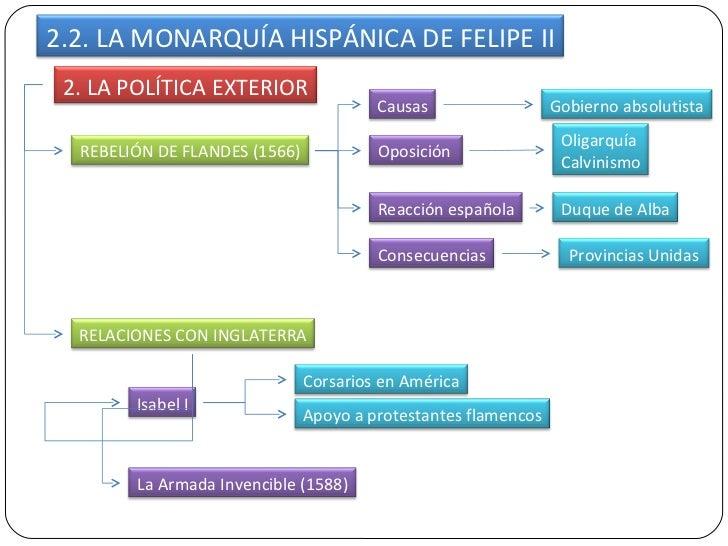Felipe ii for Gobierno exterior