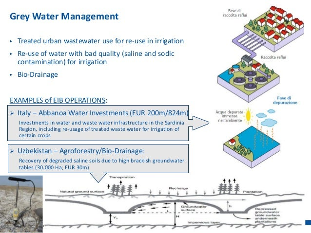 Grey Water Management ‣ Treated urban wastewater use for re-use in irrigation ‣ Re-use of water with bad quality (saline a...