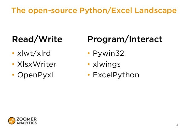 xlwings – Make Excel Fly with Python