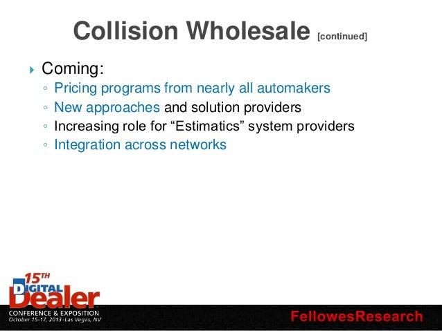 Service Parts Ecommerce U S Automotive Dealership