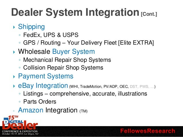 Service-Parts eCommerce - U.S. Automotive Dealership ...