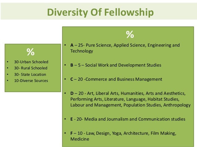Diversity Of Fellowship % % • • • •  30-Urban Schooled 30- Rural Schooled 30- State Location 10-Diverse Sources  • A – 25-...