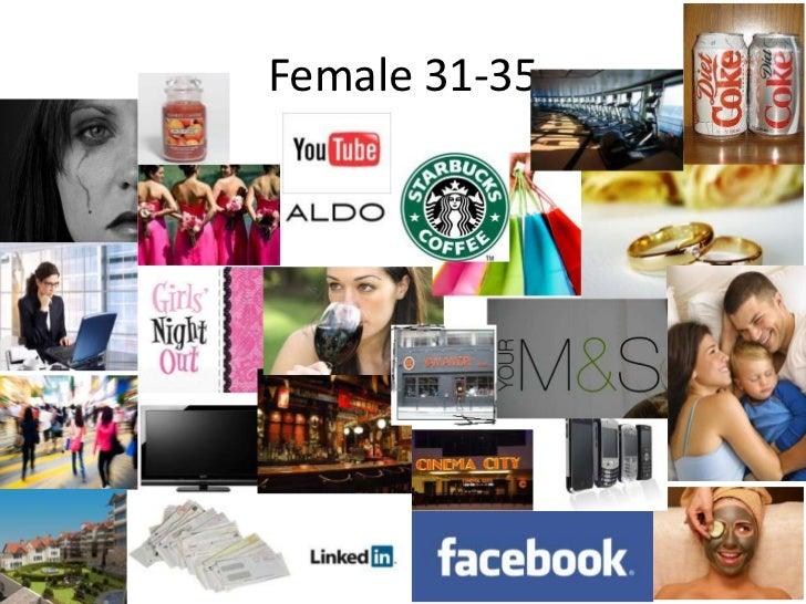 Female 31-35<br />