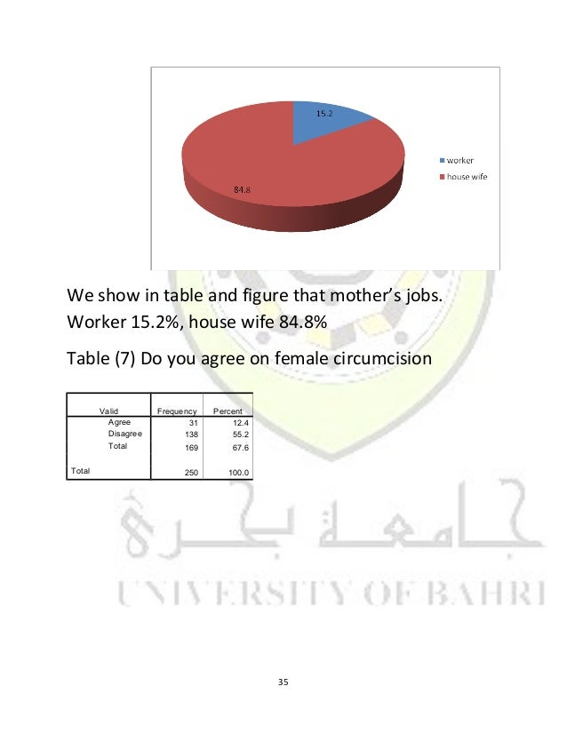 female circumcision in sudan The prevalence of fgm in sudan is 90%  laws against fgm currently there is  no national law forbidding fgm, although sudan was the.
