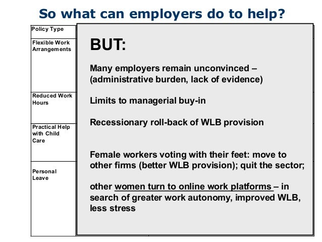 Female returners in the platform economy  Slide 3