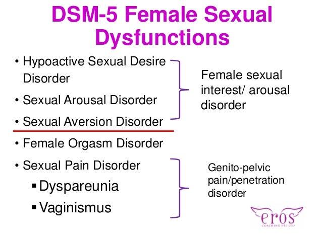 Dysfunction female orgasm