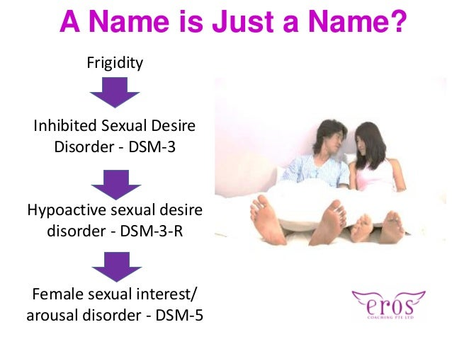 Eros female sexual dysfunction