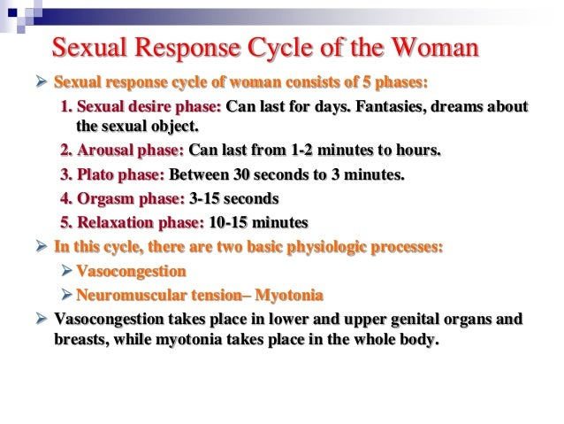 Difference between male and female sexual response cycle